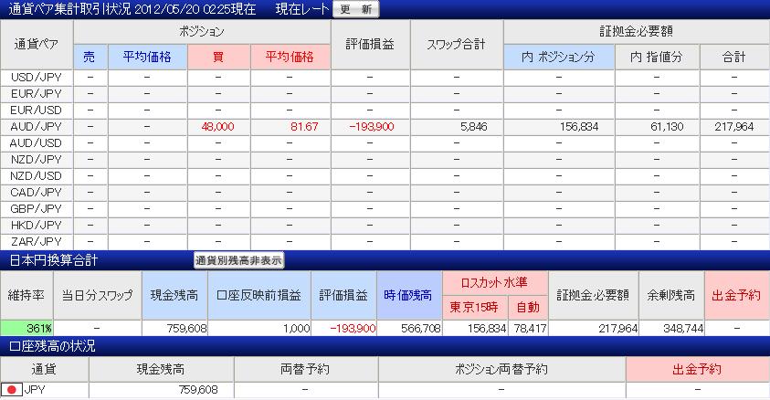 20120520141744465