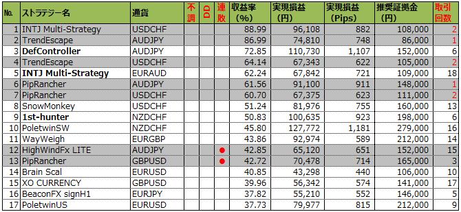 20131110114440f7a