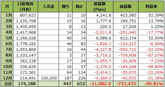 20140101021250278