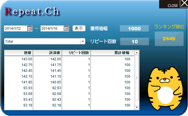 RepeatCh_20140116