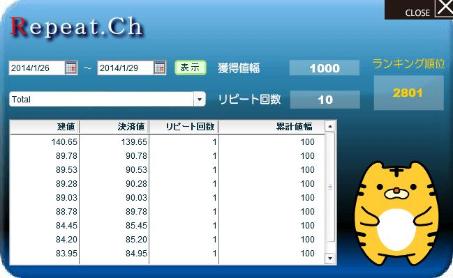 RepeatCh_20140129