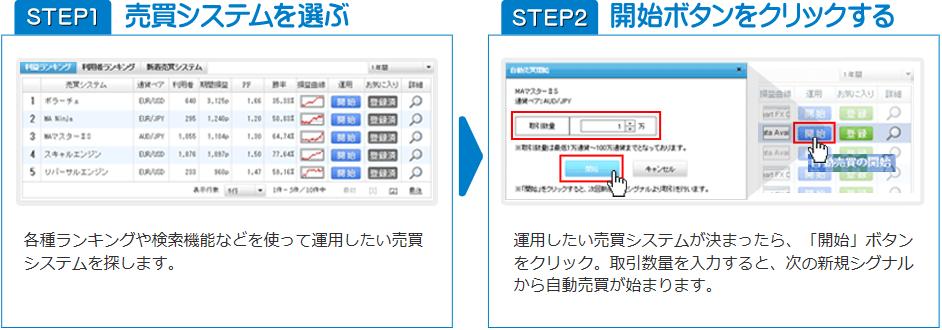エコトレFX_2ステップ