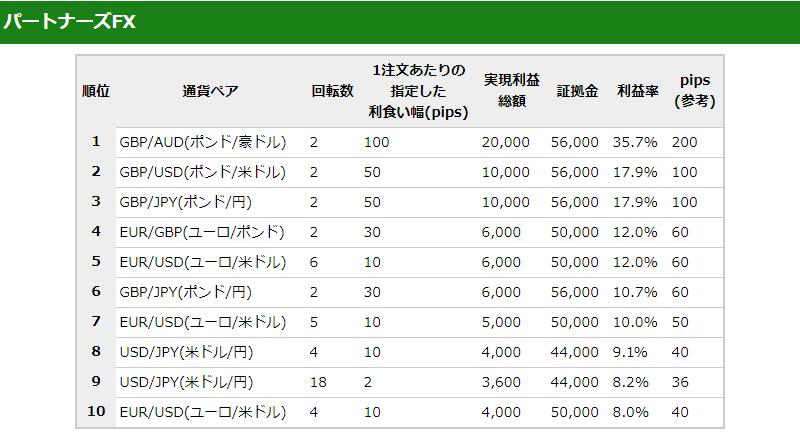 2019-11-25_22h12_36