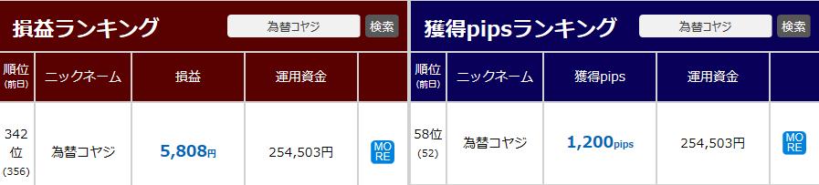 トライオートFX_仕掛けランキング_20150718