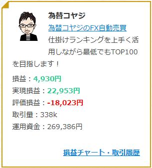 トライオートFX_GP2_コヤジ結果