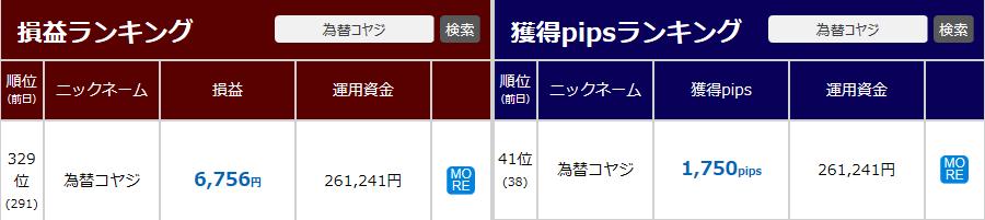 トライオートFX_GP3_コヤジ20150725