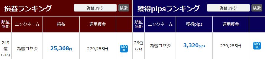 トライオートFX_GP3_コヤジ20150808