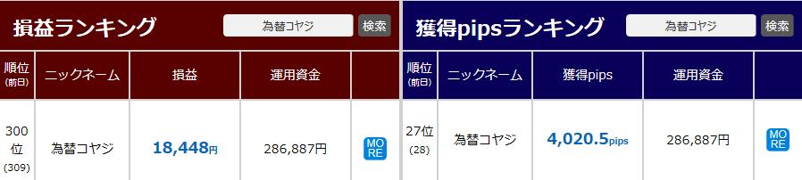 トライオートFX_GP3_コヤジ20150815
