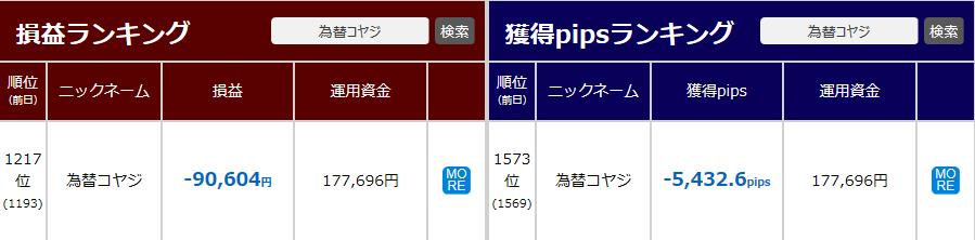 トライオートFX_GP3_コヤジ20150826