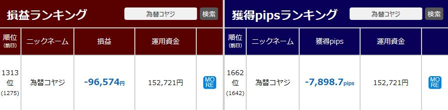 トライオートFX_GP3_コヤジ20150829