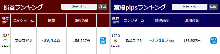 トライオートFX_GP3_コヤジ20150905