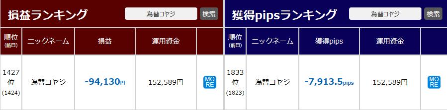 トライオートFX_GP3_コヤジ20150920