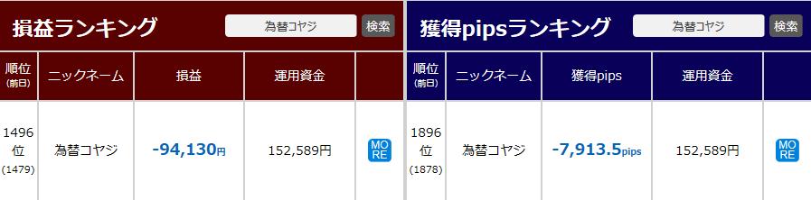 トライオートFX_GP3_コヤジ20150926
