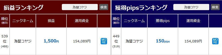 トライオートFX_仕掛けランキング_20151024