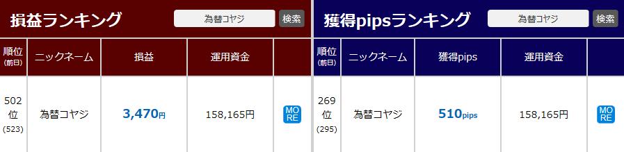 トライオートFX_仕掛けランキング_20151031