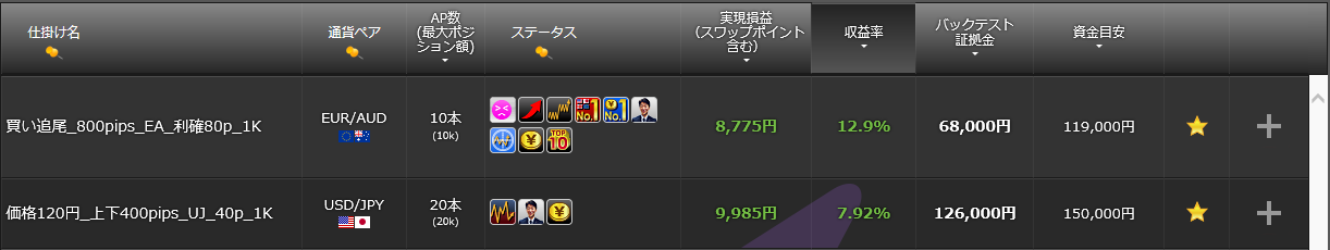 トライオートFX_仕掛けランキング_20151012