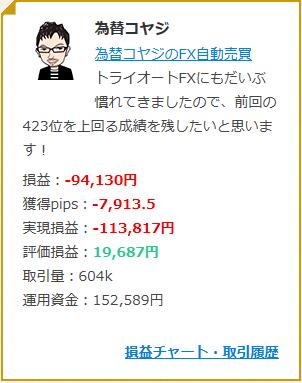 トライオートFX_GP3_コヤジ最終