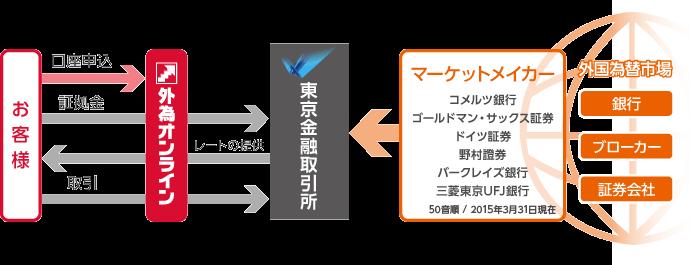 365fx_shikumizu