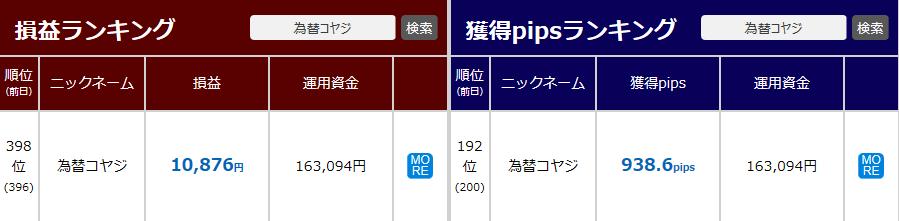 トライオートFX_GP4コヤジ_20151107