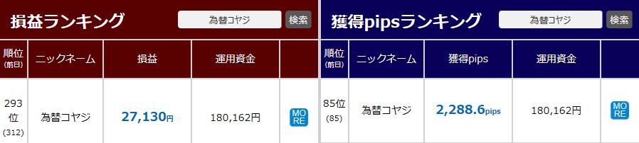 トライオートFX_GP4コヤジ_20151127