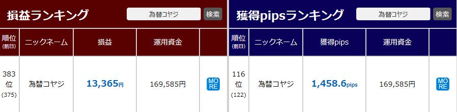 トライオートFX_GP4コヤジ_20151114