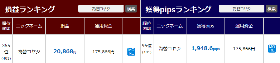トライオートFX_GP4コヤジ_20151120