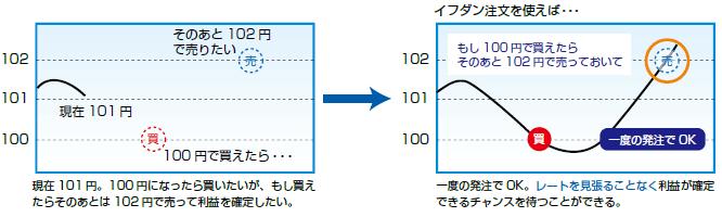 step3_3_img6