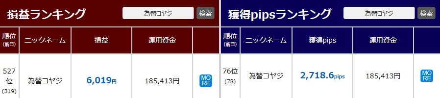 トライオートFX_GP4コヤジ_20151205