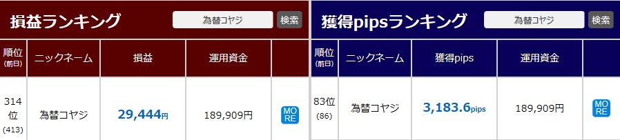 トライオートFX_GP4コヤジ_20151219