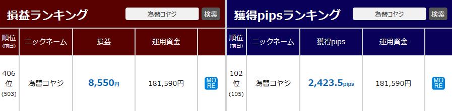 トライオートFX_GP4コヤジ_20151212