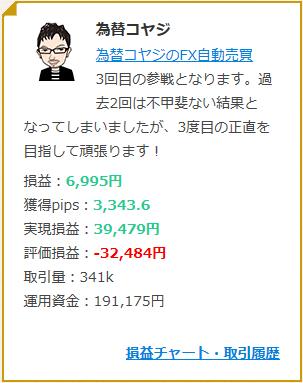 トライオートFX_GP4コヤジ_最終結果