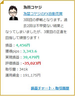 トライオートFX_GP4コヤジ_最終結果3