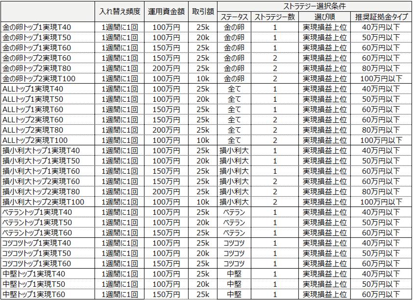 %e3%83%95%e3%83%ab%e3%82%aa%e3%83%bc%e3%83%8827%e7%a8%ae