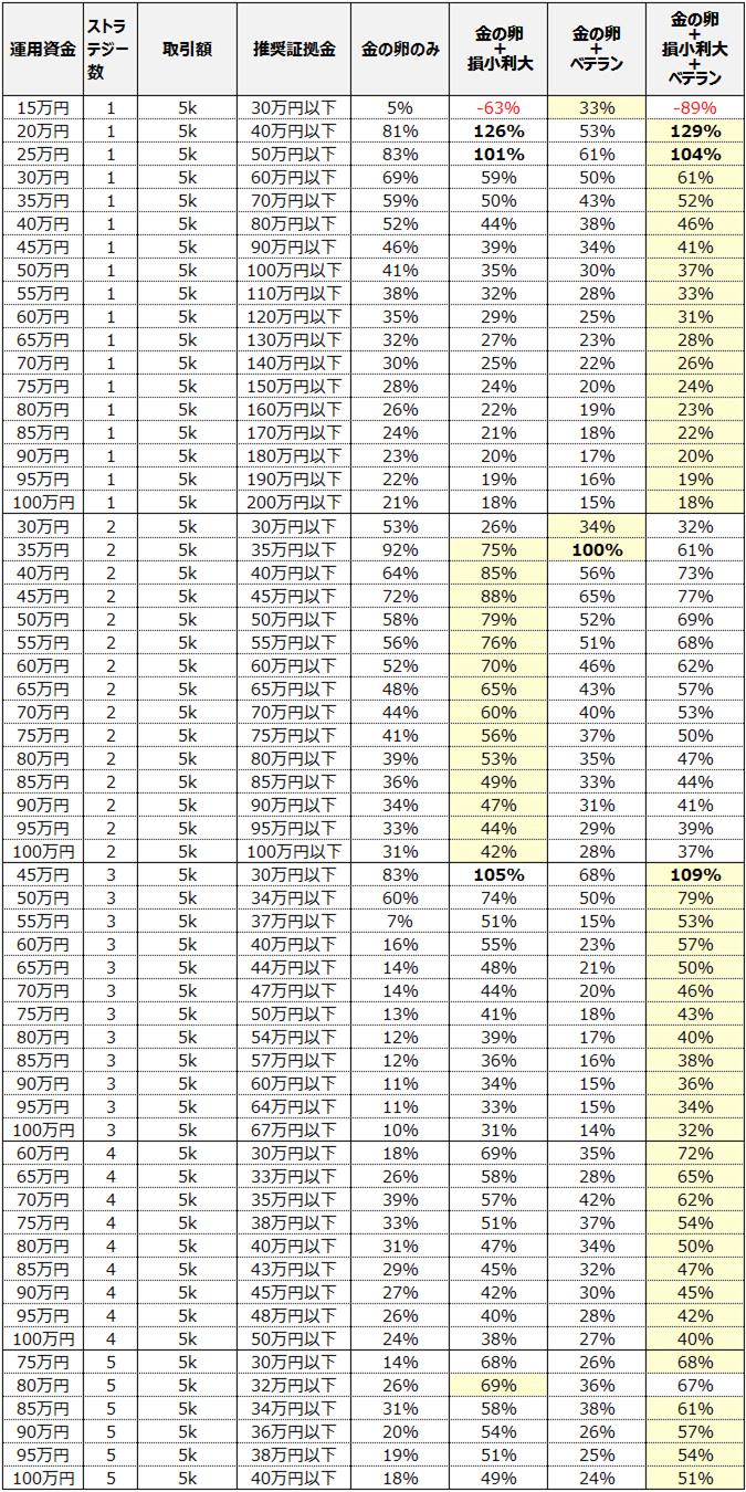%e3%82%aa%e3%83%aa%e3%82%b8%e3%83%8a%e3%83%ab%e3%83%95%e3%83%ab%e3%82%aa%e3%83%bc%e3%83%88