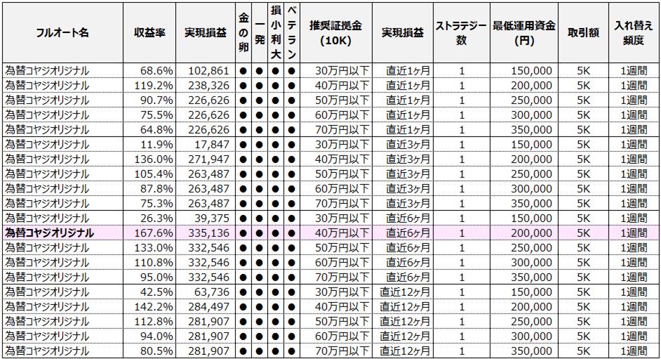 %e3%83%95%e3%83%ab%e3%82%aa%e3%83%bc%e3%83%88%e6%af%94%e8%bc%833