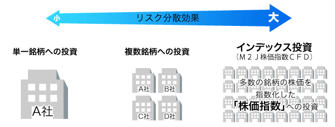 cfd_property01