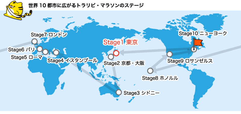 contents01_stage