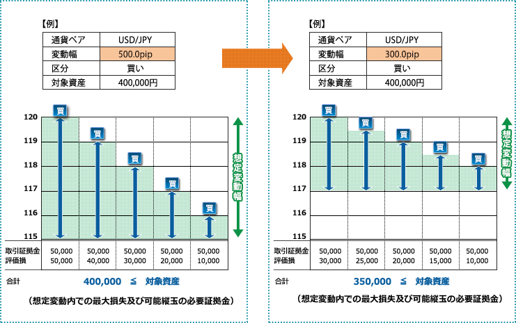 %e6%83%b3%e5%ae%9a%e5%a4%89%e5%8b%95%e5%b9%85%e5%b0%8f