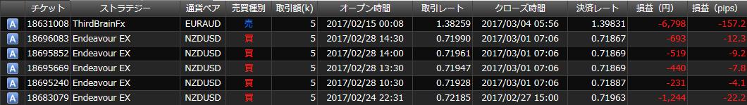 フルオート決済履歴_20170305