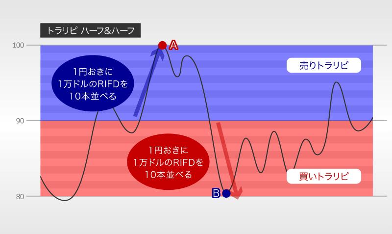 modal_point02_img04