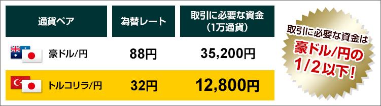 area01_figure01