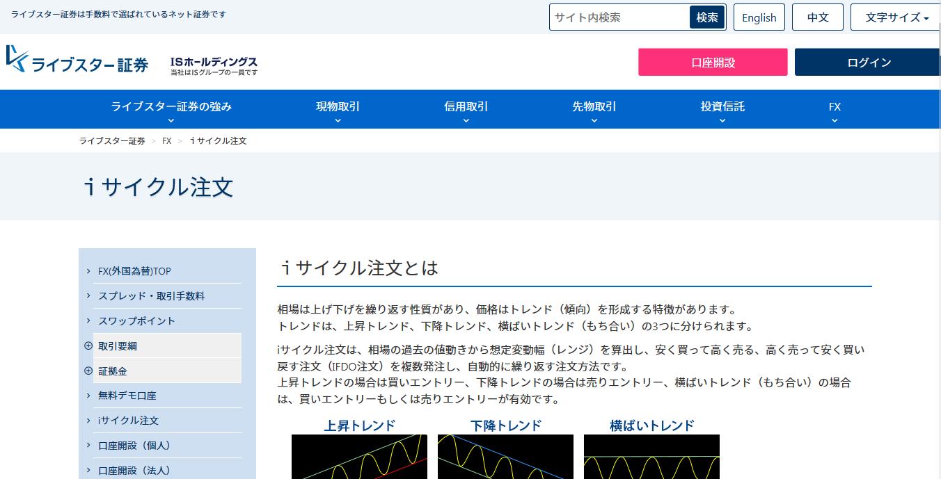 TOP-iサイクル注文(ライブ)