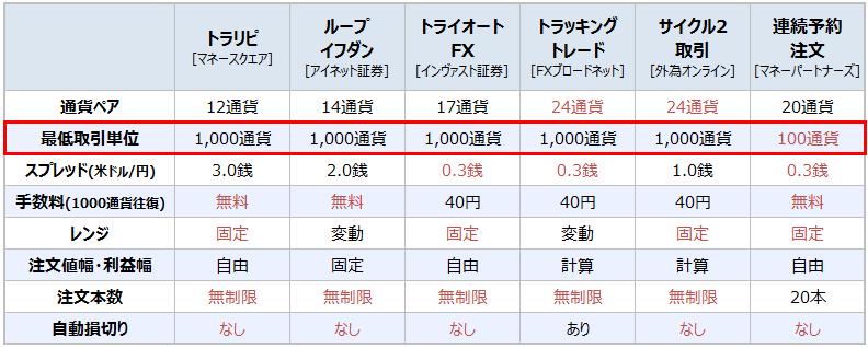 2019-10-12_20h23_11