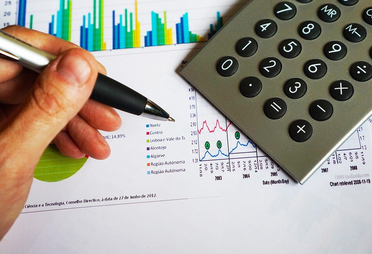 株価指数CFD運用実績